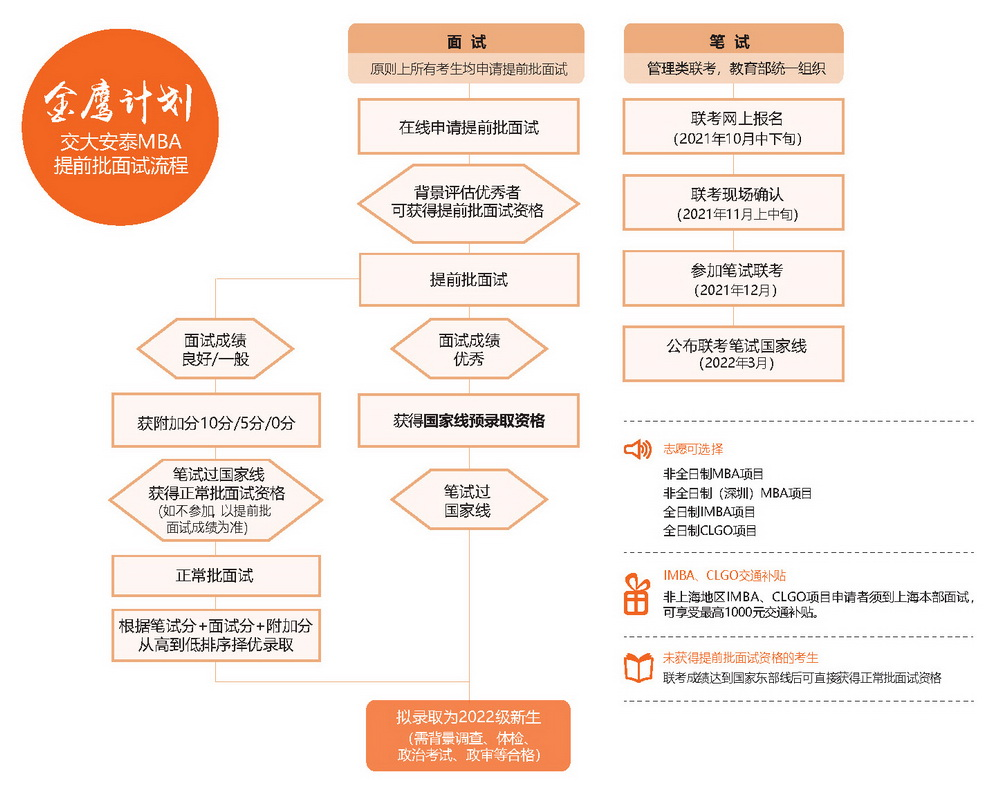 Pages from 上海交通大學安泰MBA宣傳冊-2021年3月.jpg